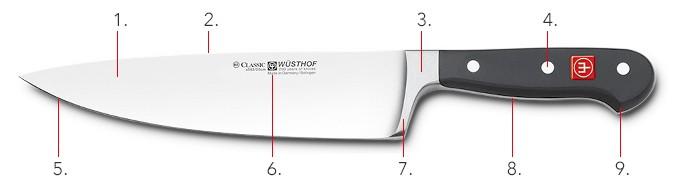 coltello wusthof classic
